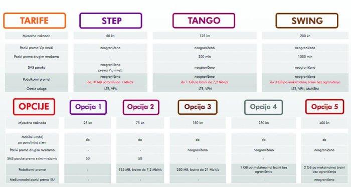 Vipnet-swing-step-tango