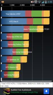 Quadrant 4X HD