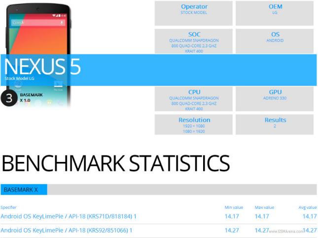 nexus-5-benchmark-1