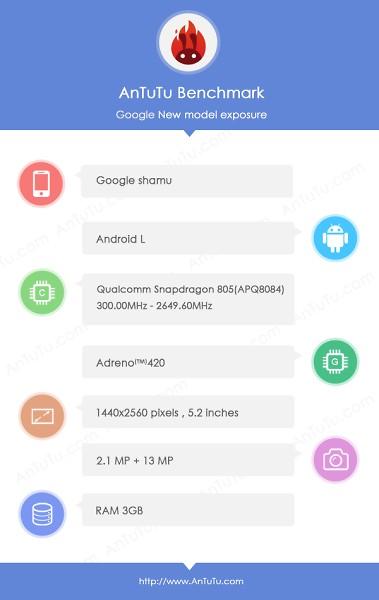 Google Shamu01 N6